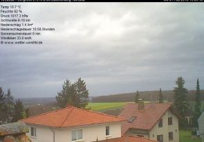 Web camera Germany, Kreuzau, Panorama
