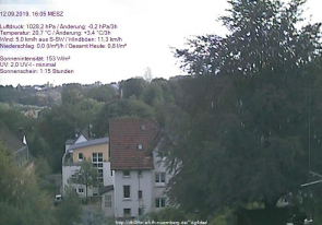 Web camera Germany, Lüdenscheid, Panorama